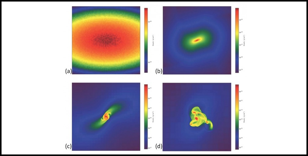 These images show the distribution of density in the central plane of a three-dimensional model of a molecular cloud core from which stars are born. The model computes the cloud's evolution over the free-fall timescale, which is how long it would take an object to collapse under its own gravity without any opposing forces interfering. The free-fall time is a common metric for measuring the timescale of astrophysical processes. In a) the free-fall time is 0.0, meaning this is the initial configuration of the cloud, and moving on the model shows the cloud core in various stages of collapse: b) a free-fall time of 1.40 or 66,080 years; c) a free-fall time of 1.51 or 71,272 years; and d) a free-fall time of 1.68 or 79,296 years. Collapse takes somewhat longer than a free-fall time in this model because of the presence of magnetic fields, which slow the collapse process, but are not strong enough to prevent the cloud from fragmenting into a multiple protostar system (d). Credit: Alan Boss