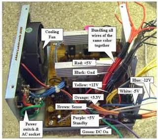 Tips merawat dan memperbaiki power suplay komputer