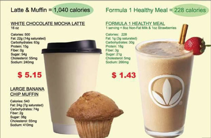 muffin latte vs herbalife shake