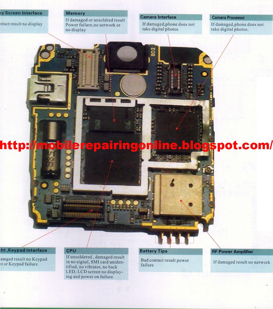 Layout Diagram Of Motorola