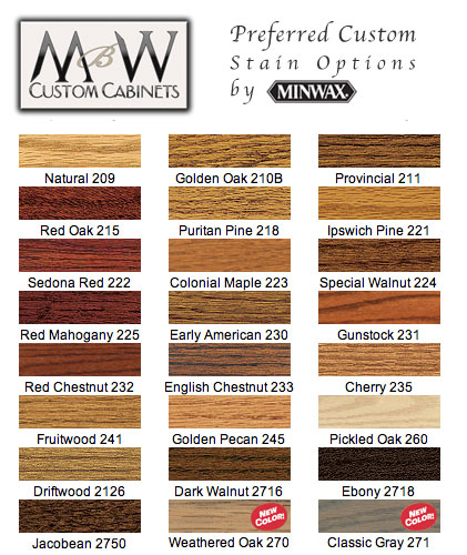 Minwax Wood Stain Color Chart 421 x 500