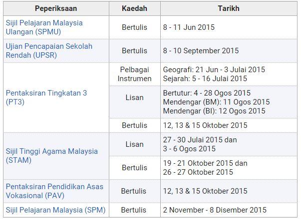 Tarikh Peperiksaan SPM, UPSR, PT3, STPM Dan STAM 2015