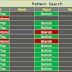 Pattern search and darvas box breakout for 21 January 2014