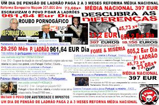 Santos Silva, fundador do BPI, vai receber uma reforma de 351.000 euros anuais. Quase mil euros por dia. Esta reforma dourada constitui uma afronta aos portugueses, que auferem os salários mais baixos da União Europeia, aos funcionários públicos que viram os salários reduzidos em 2011, a todos os que sofreram cortes nos subsídios de Natal e de férias.