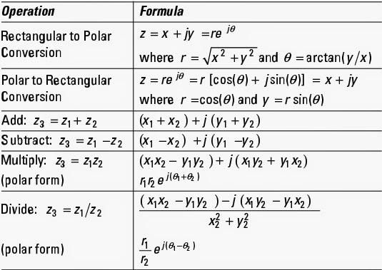 Electric Circuit Analysis Formula Sheet Tipsntricks