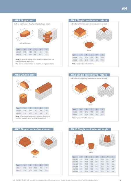 Brick Dimensions Standard6