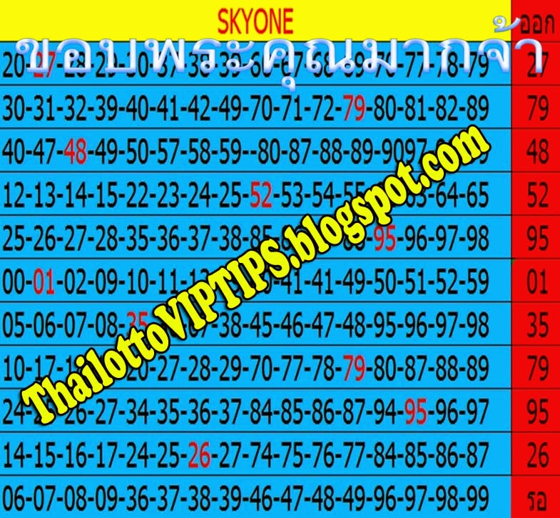 thailand lottery number