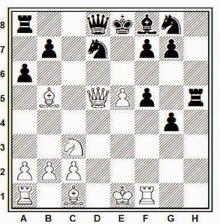 Posición de la partida de ajedrez Chunko - Forsan (Correspondencia, 1975)