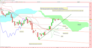 turtle soup cac40 02/09/2014