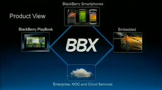 BBX OS