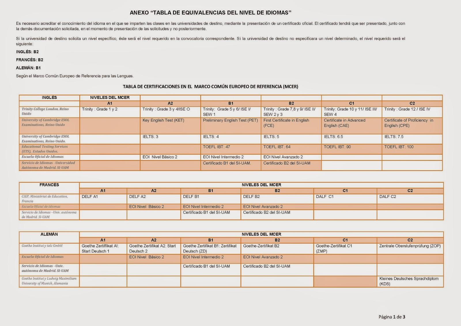 Mírate el ombligo: junio 2014