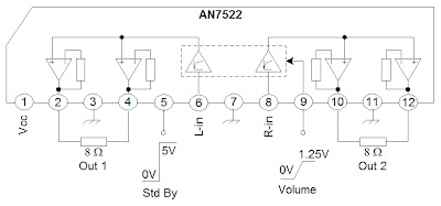 Schematic AN7522