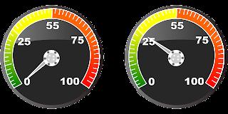 Nueva ISO 9001 versión 2015 - Indicadores