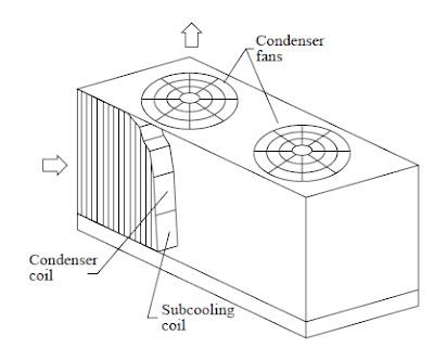 Refrigeration Desuperheating as well mercial Air Handler Diagram moreover  on energy efficiency hvac industrial applications