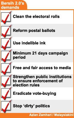 Gambar Referandum Bebas Bersih Adil 2011