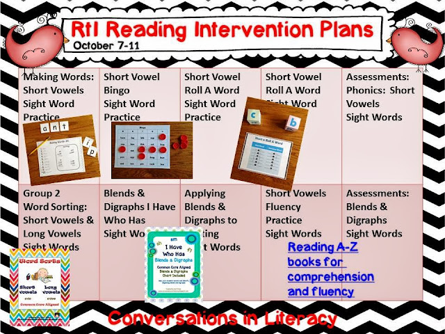 resources for RtI