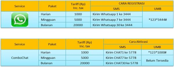 paket chat whatsapp combo chat
