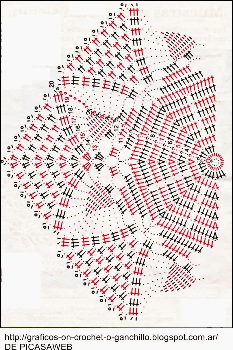 crochet fabric , CROCHET - GANCHILLO - PATRONES - GRAFICOS: CARPETAS ...