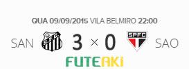 O placar de Santos 3x0 São Paulo pela 24ª rodada do Brasileirão 2015