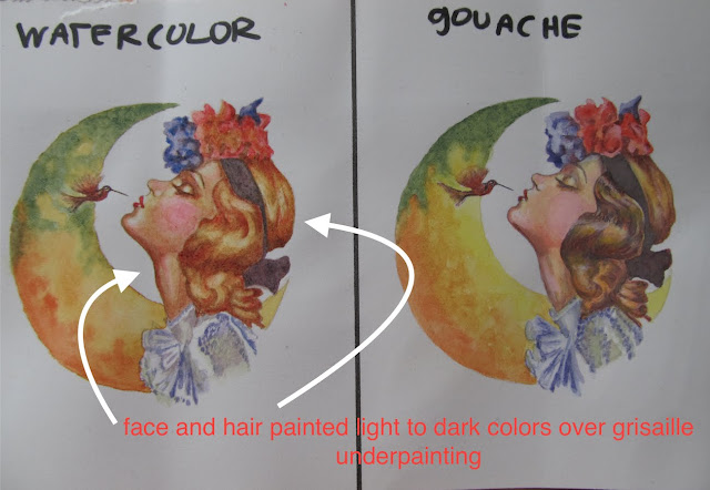 difference between paintings In this close up of a vaclav vytlacil painting you can see the differences in the  layers of paint thickness which is one indicator of an original painting vs a copy.