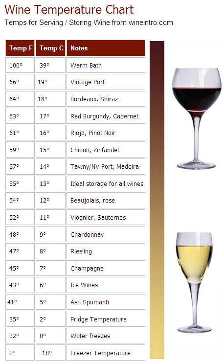 jason wines