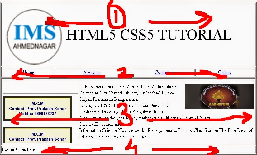 Html5 css3 create template using html table tag for How to use table tag in html