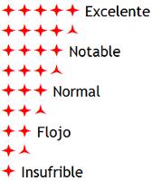 Sistema de puntuación