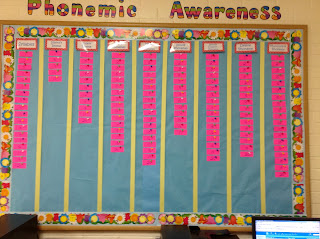 Assessment Wall