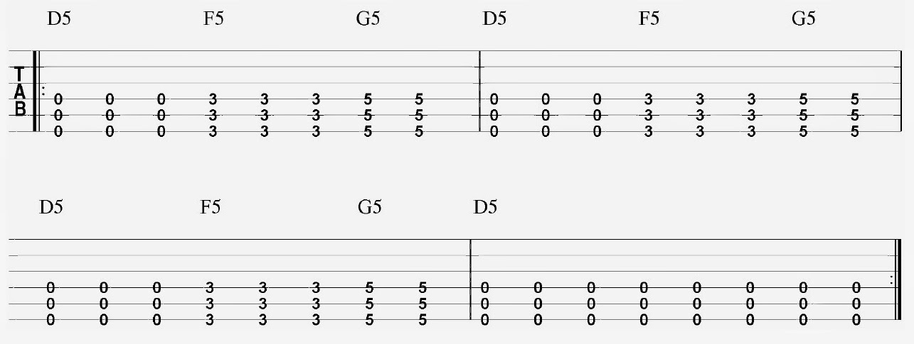 The Rock House Blog: Drop D Tuning - A Rock House Metal Guitar Lesson