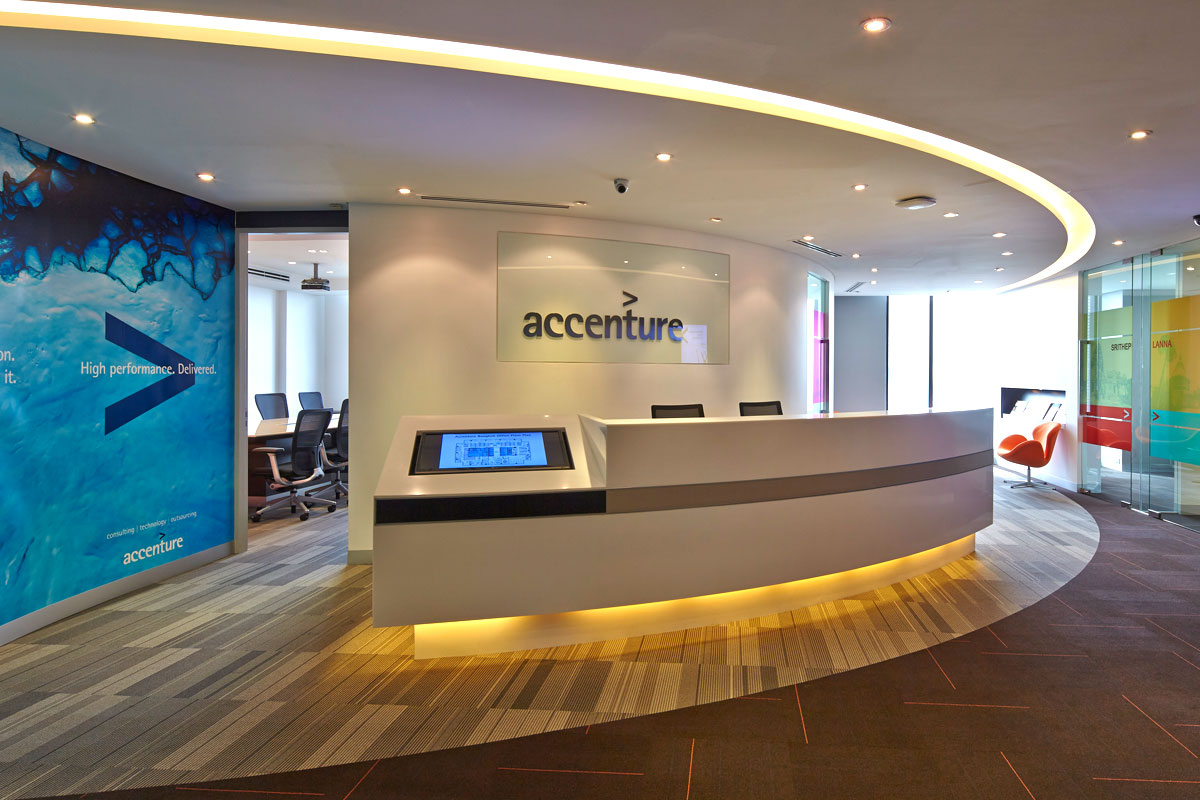 Accenture mega off campus freshers as associate software for Accenture sydney