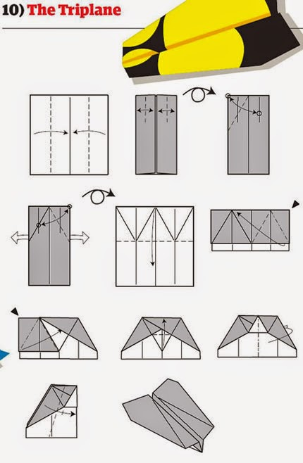 Guide to fold the Triplane