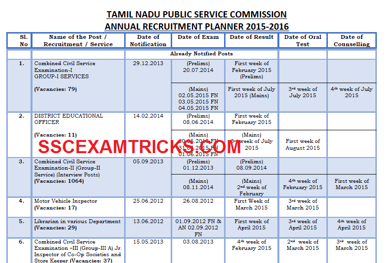 TNPSC UPCOMING EXAMS 2015-16