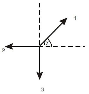 resultan ketiga vektor