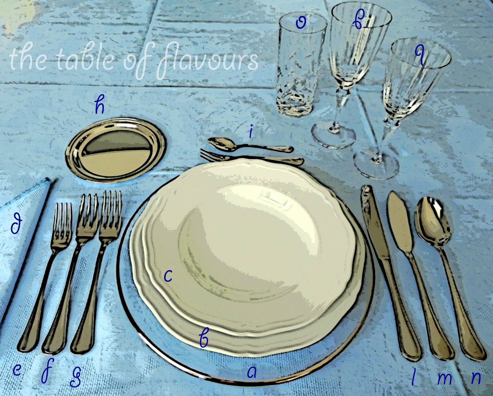 The Table of Flavours  sc 1 st  The Table of Flavours & The Table of Flavours: 5 Basic Rules for the Formal Table Setting