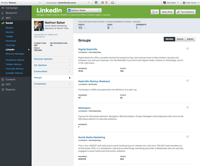 Monitor Groups in Linkedin