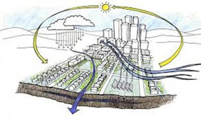 Un videojoc per millorar l'eficiència energètica en edificis