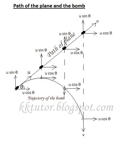 physics kinematics problems solutions pdf