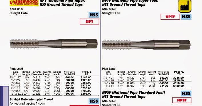 """Sherwood 1//4/""""X18 Npt Hssgt Str Flute Plug Tap"""