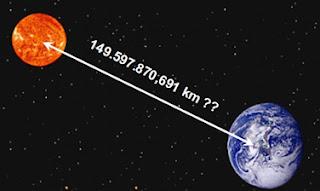 Equivalencia de la unidad astronómica