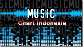 Update 40 Lagu Indonesia Pop Terbaru Oktober 2012