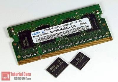 Pengertian, Jenis - Jenis dan Fungsi RAM (Random Acces Memory) - TutorialCaraKomputer.com