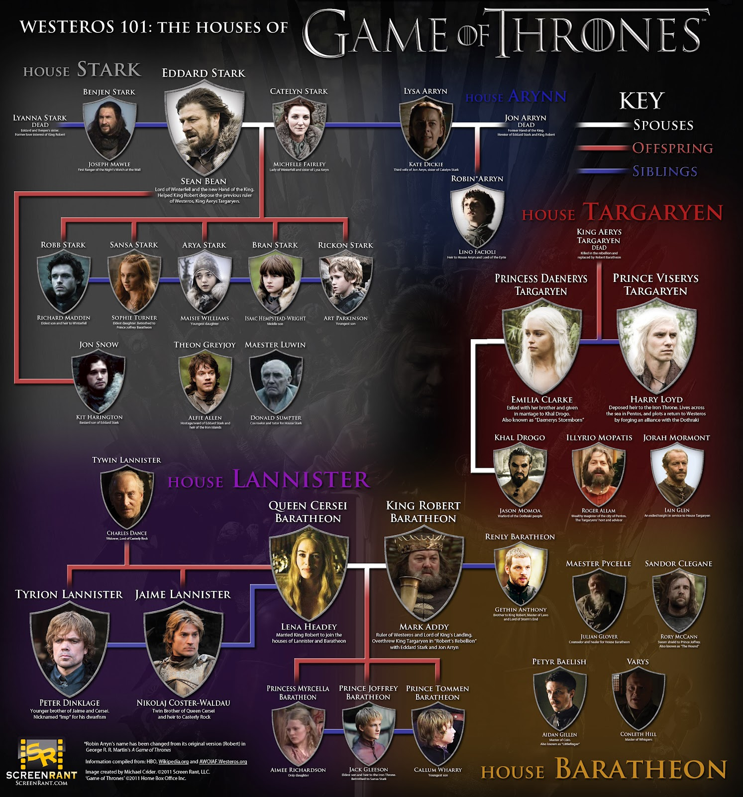 fangs for the fantasy game of thrones season 2 episode 1 the rh fangsforthefantasy com game of thrones episode guide season 2 game of thrones episode guide 2017