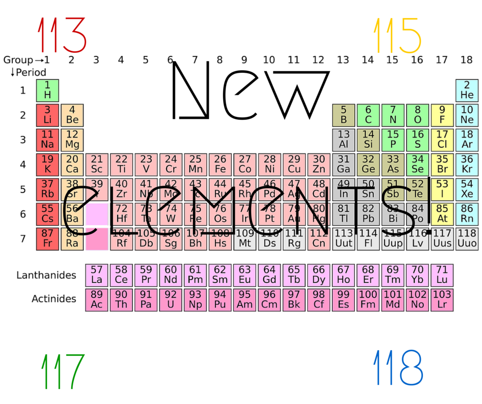 new elements discovered completing the periodic table - Periodic Table Of Elements Discovery