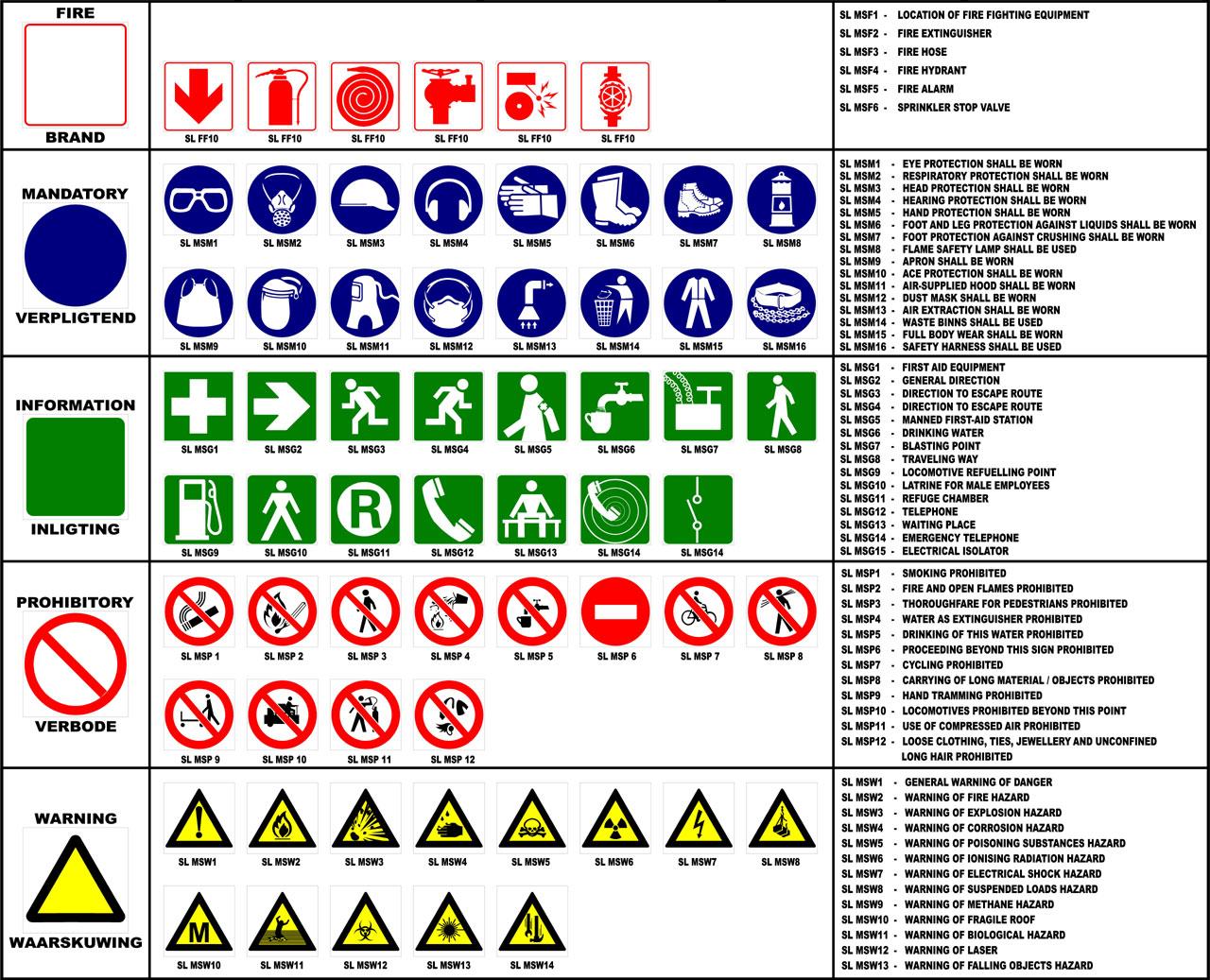 Elektronika Dasar: simbol K3