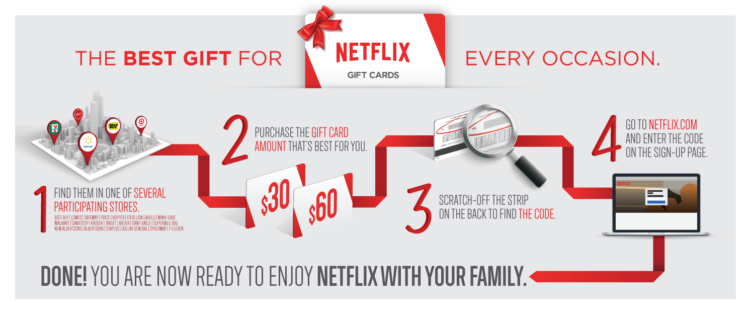 Netflix has giftcards! #streamteam
