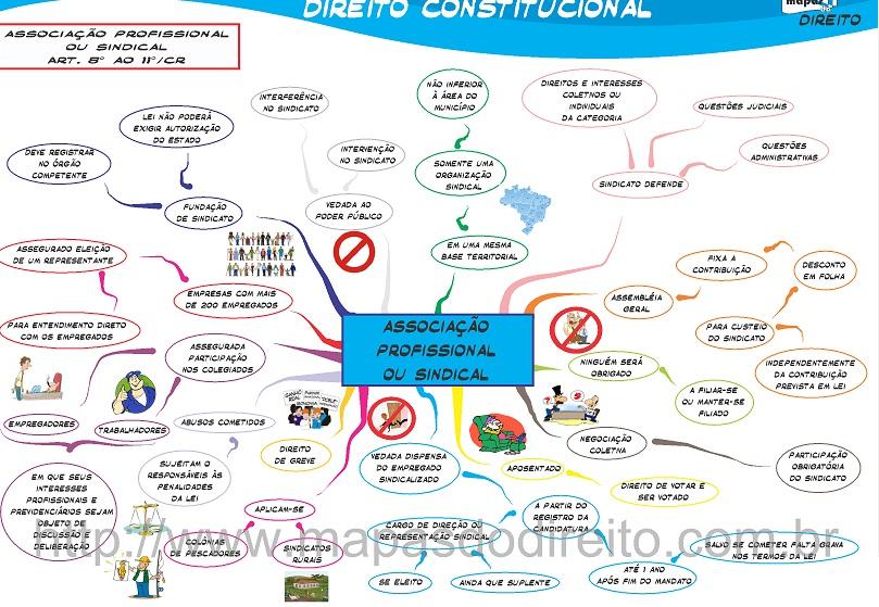 Mapas do Direito: Mapas de Direito Constitucional - Associação ...
