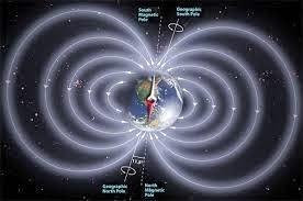 انعكاس الأقطاب المغناطيسية