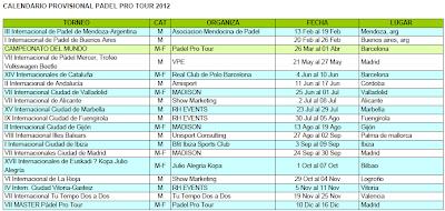 Calendario torneos Padel Pro Tour 2012