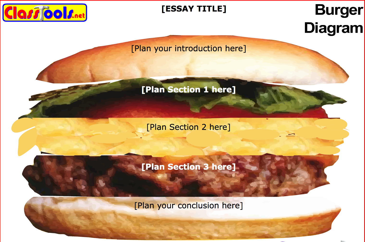 digital fishbone diagram and hamburger paragraph diagram the classtools net has a digital hamburger graphics organizer your students can fill out