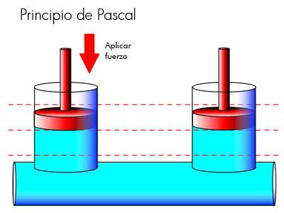 [Imagen: sistema-hidraulico1.jpg]